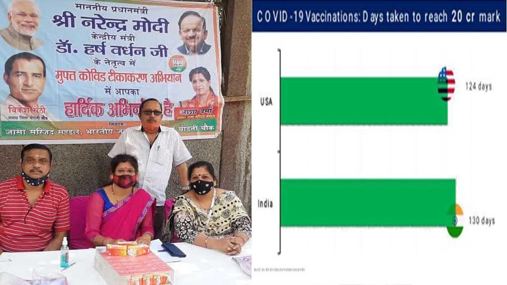 कोविड -19 टीकाकरण | भारत ने मात्र 130 दिन में 20 करोड़ का आंकड़ा पार किया